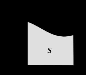grafico curva